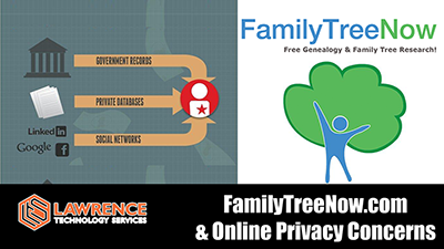 Family Tree Now Online Privacy Concerns